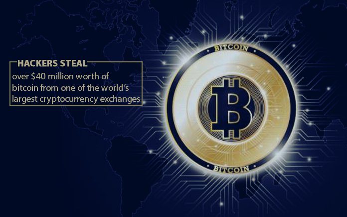 Hackers Steal more than 40 million dollars' worth of bitcoin from Cryptocurrency exchanges