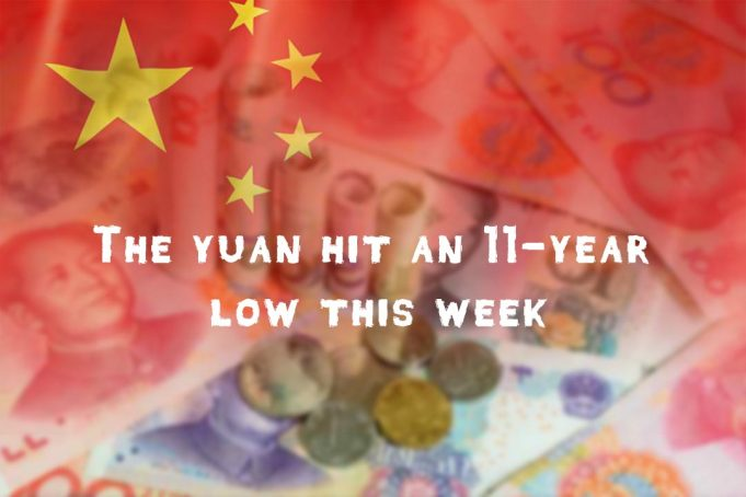 This week Chinese Yuan Drops to 11 years lowest level