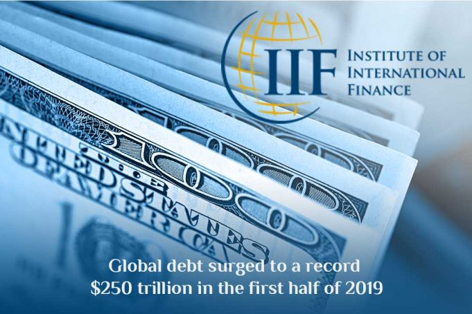 International Debt moved to record $250 trillion in the 1st half of 2019